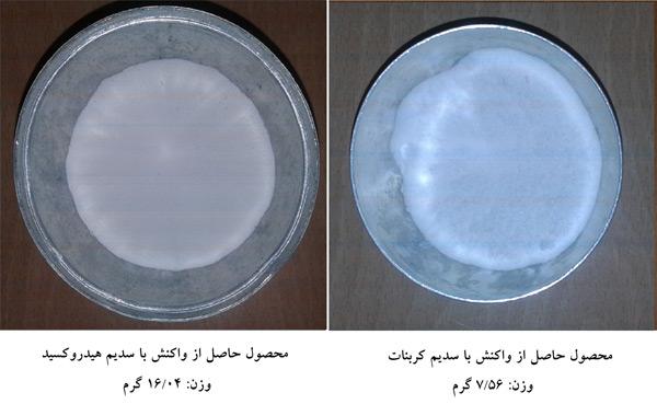 تولید-پربورات-سدیم